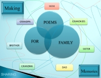 Poems for family