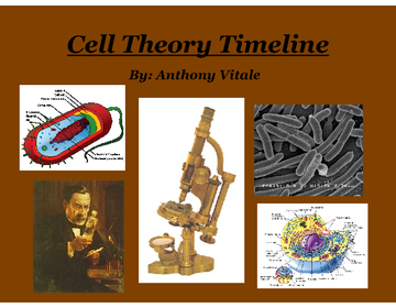 biology cell theory timeline