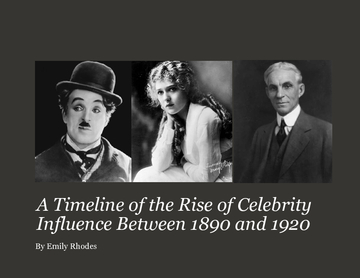 A Timeline of the Rise of Film, Radio, and Celebrity Influence
