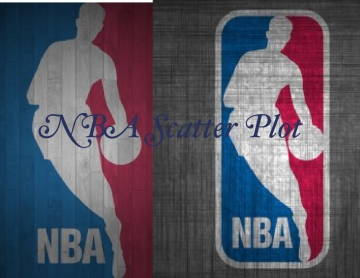 NBA scatter plot
