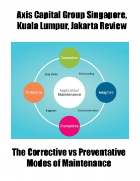 The Corrective vs Preventative Modes of Maintenance