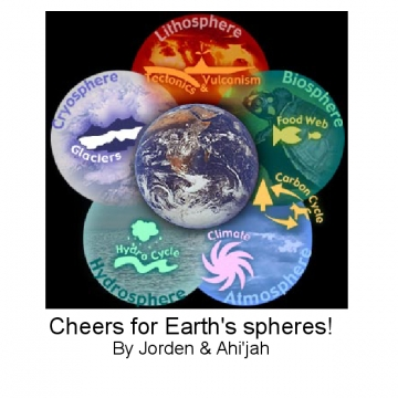 Cheers for Earth's spheres