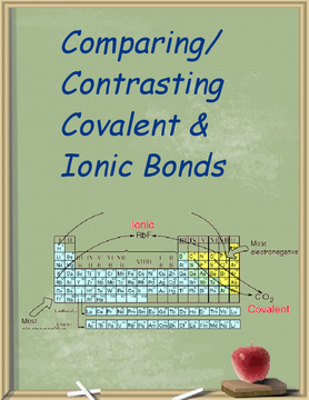 Comparing/Contrasting Covalent & Ionic Bonds