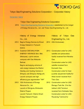 Tokyo Gas Engineering Solutions Corporation – Corporate History