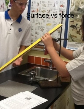 Force vs Suface
