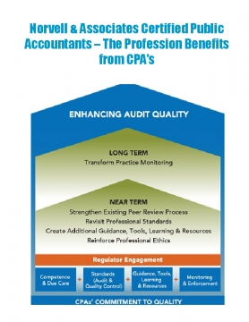 Norvell & Associates Certified Public Accountants – The Profession Benefits from CPA's