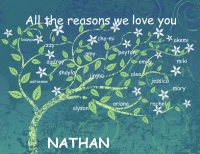 All the reasons we love you NATHAN