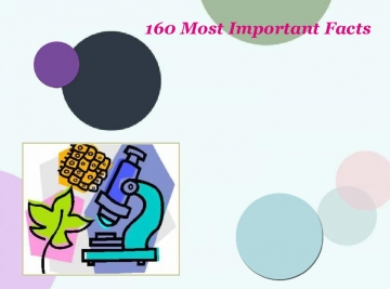 160 Most Important Facts in Biology